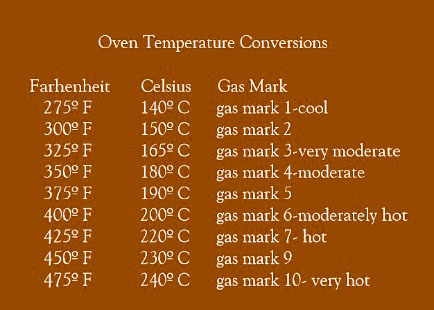 oven_temperature_conversions_